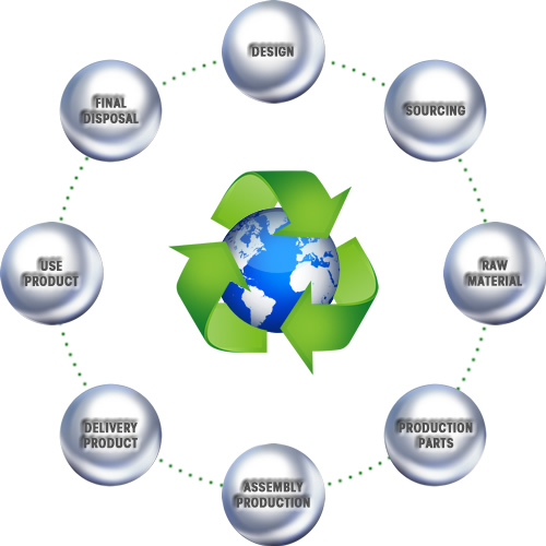 thesis environmental management The aim of an environmental policy (enp) thesis within the environmental policy programme is to nature and natural resources management and global environmental.